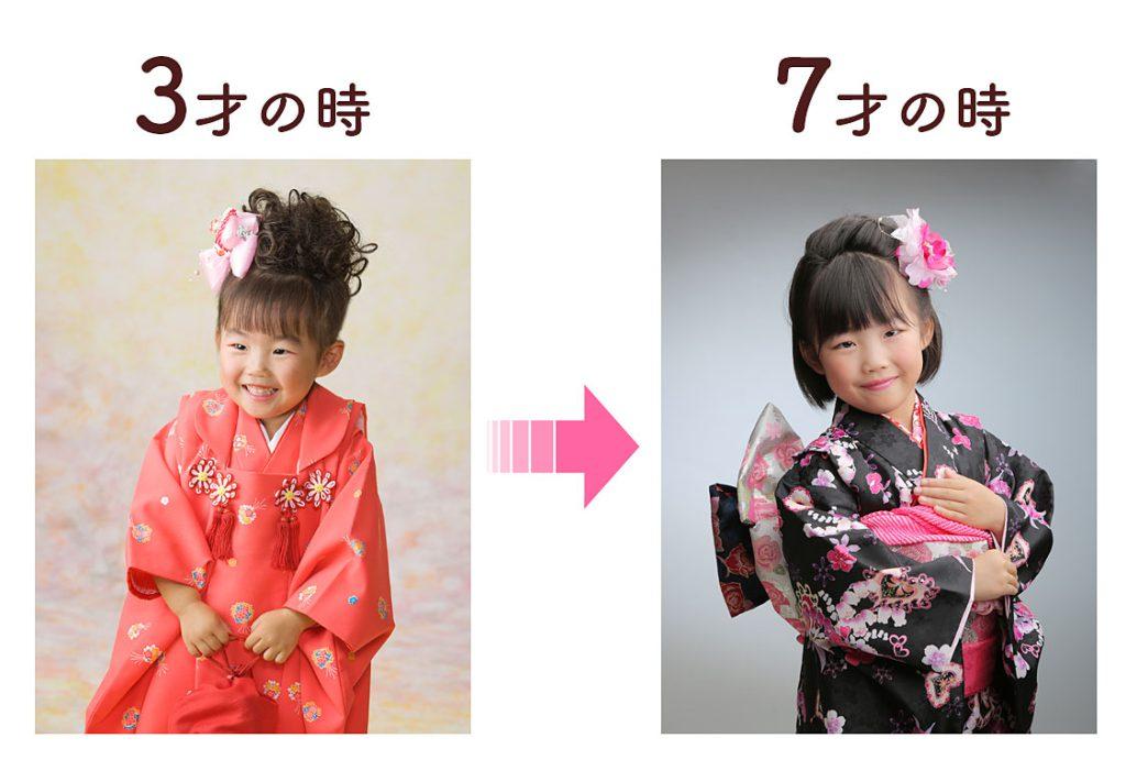女の子の七五三の変化